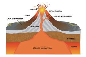 volcanes1